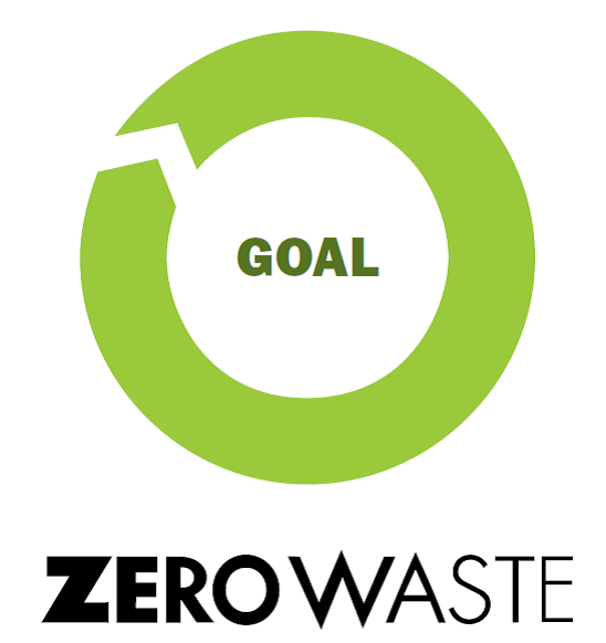 Zero Waste Will Soon be 25% Easier in Davis